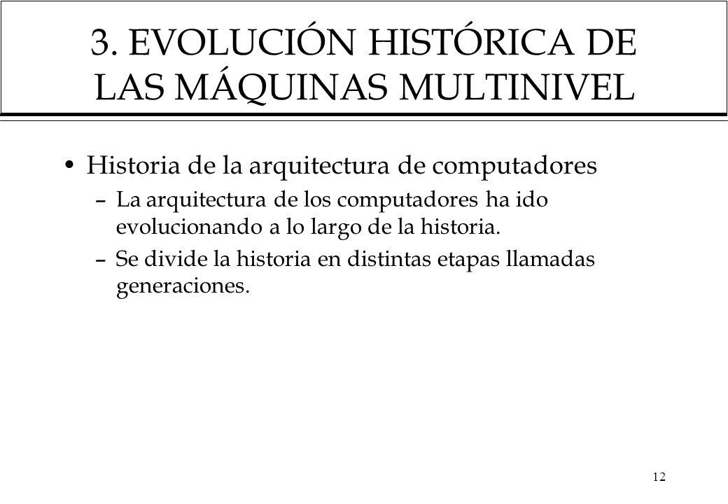 3. EVOLUCIÓN HISTÓRICA DE LAS MÁQUINAS MULTINIVEL
