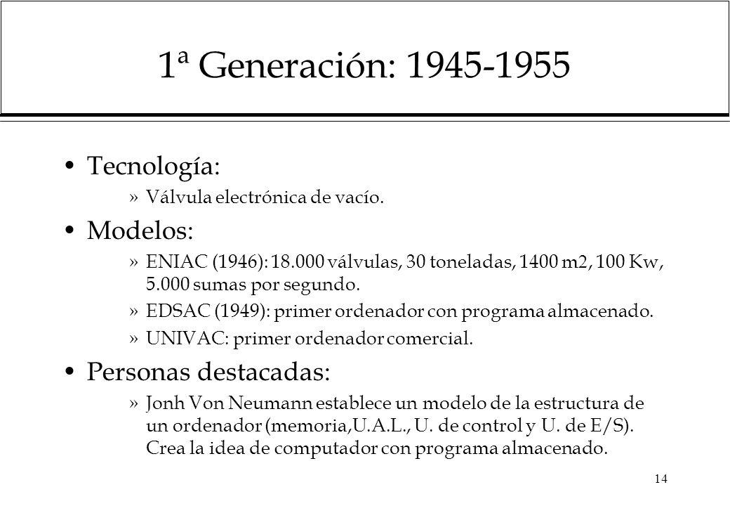 1ª Generación: 1945-1955 Tecnología: Modelos: Personas destacadas: