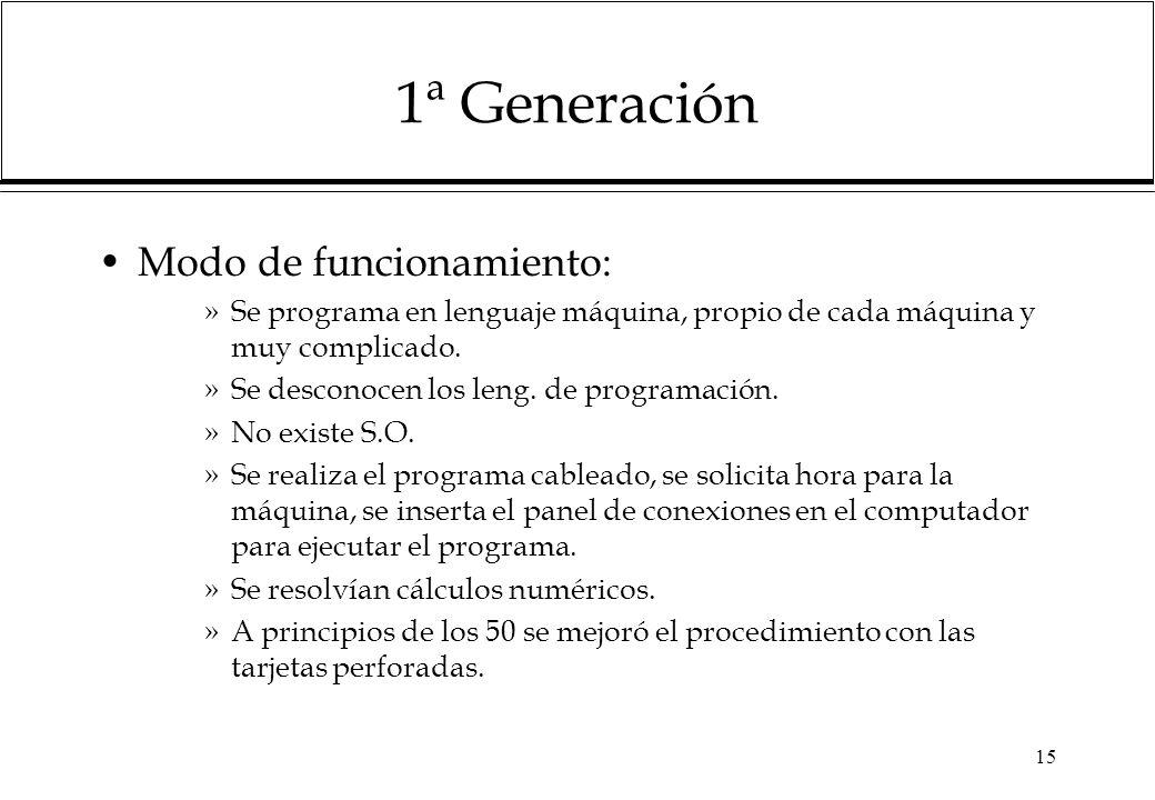1ª Generación Modo de funcionamiento: