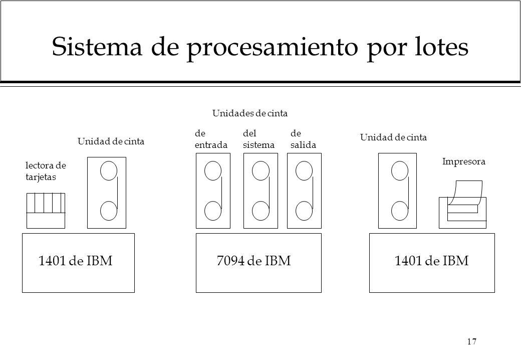Sistema de procesamiento por lotes