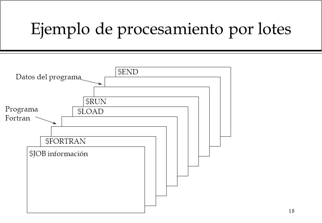 Ejemplo de procesamiento por lotes