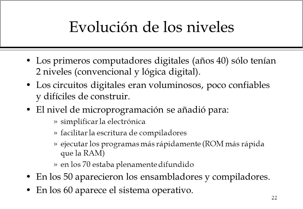 Evolución de los niveles