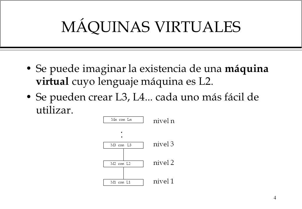 MÁQUINAS VIRTUALES Se puede imaginar la existencia de una máquina virtual cuyo lenguaje máquina es L2.