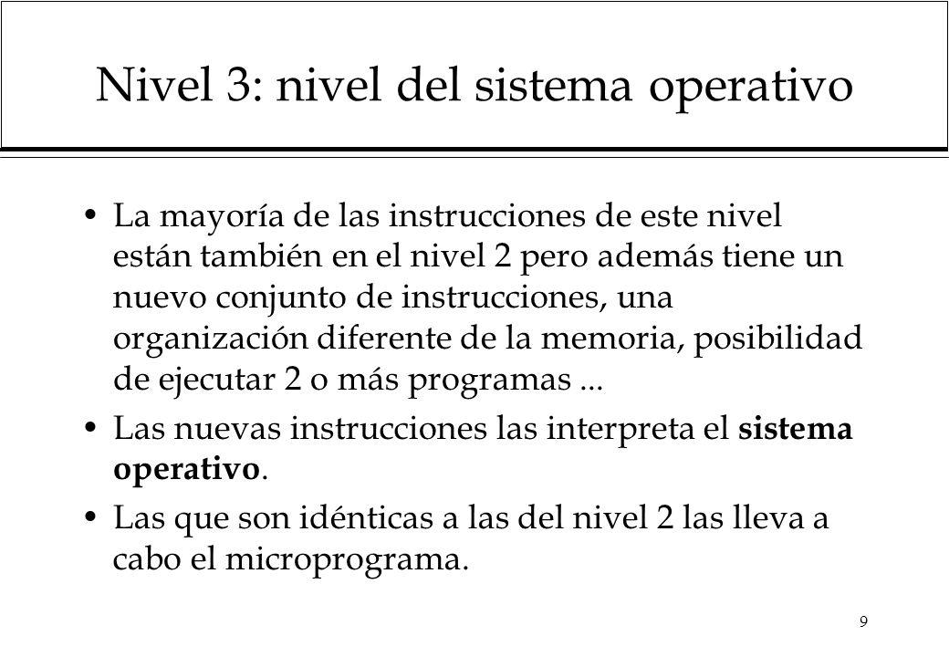 Nivel 3: nivel del sistema operativo