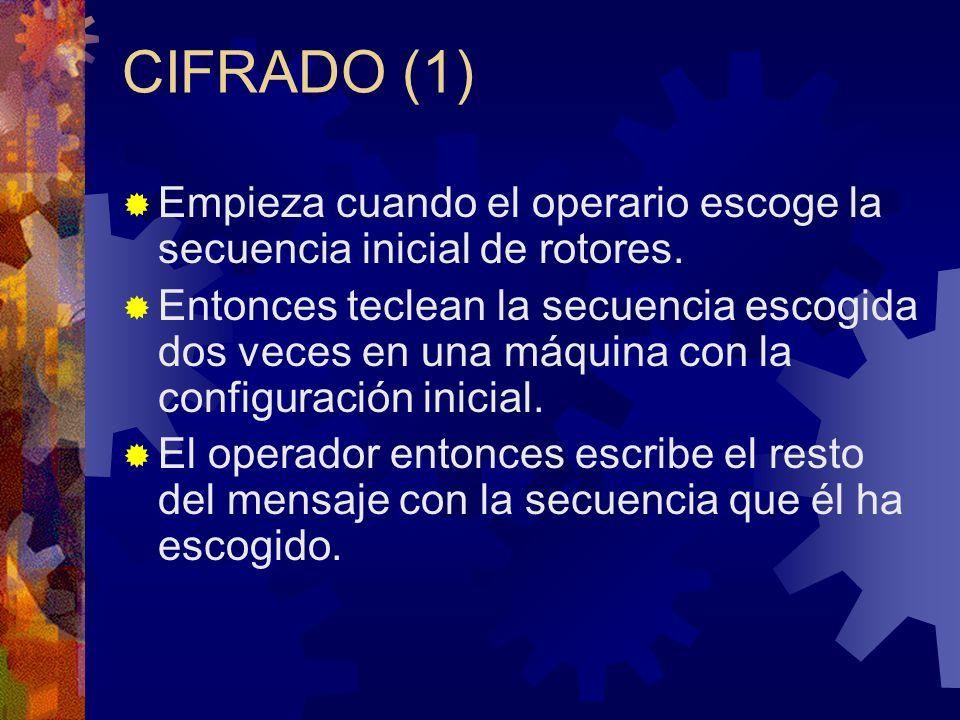 CIFRADO (1) Empieza cuando el operario escoge la secuencia inicial de rotores.