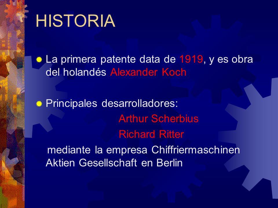 HISTORIA La primera patente data de 1919, y es obra del holandés Alexander Koch. Principales desarrolladores: