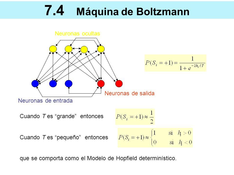 7.4 Máquina de Boltzmann Neuronas ocultas Neuronas de salida