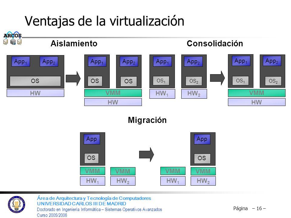 Ventajas de la virtualización
