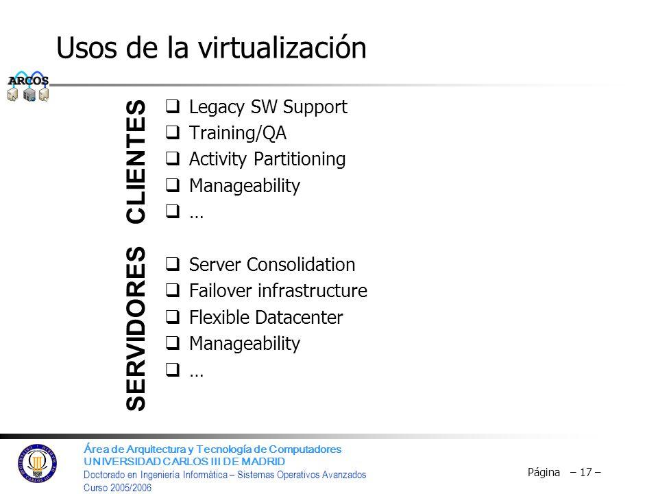 Usos de la virtualización