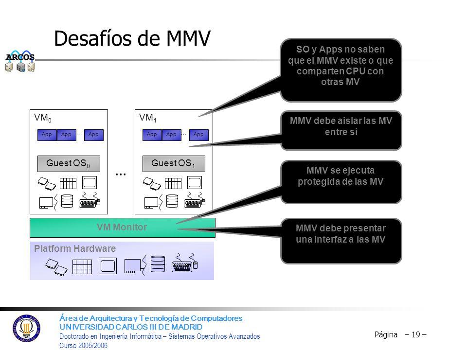 Desafíos de MMV SO y Apps no saben que el MMV existe o que comparten CPU con otras MV. VM0. VM1. MMV debe aislar las MV entre si.