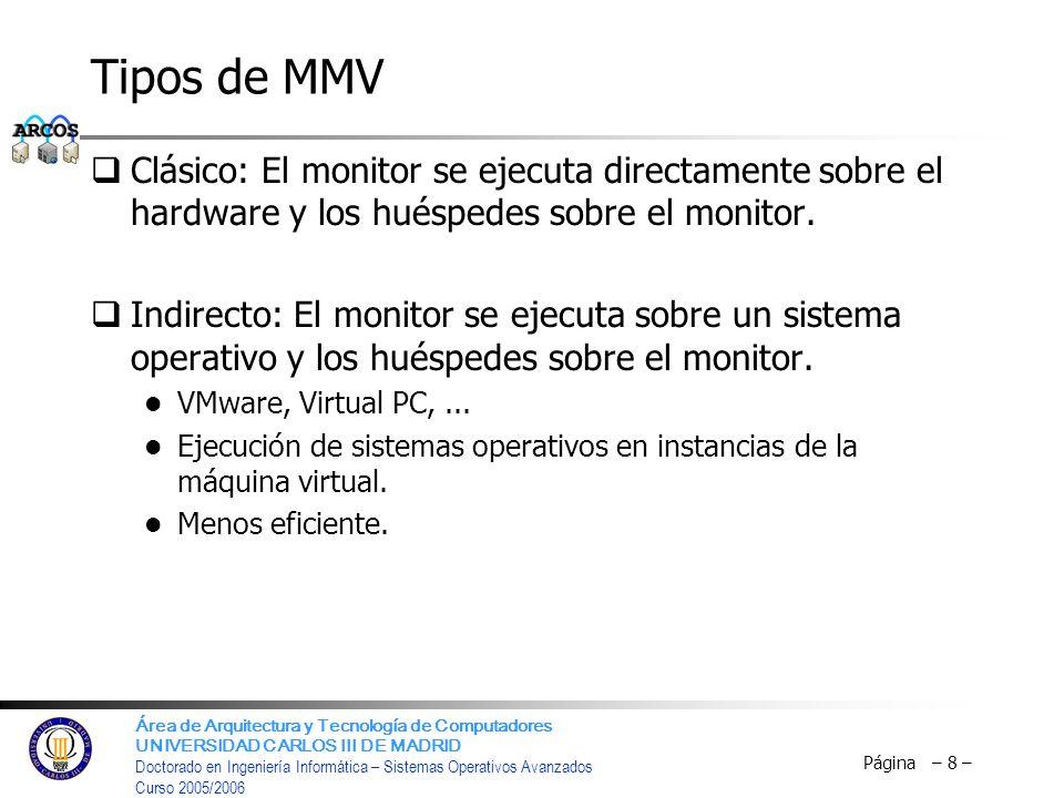 Tipos de MMV Clásico: El monitor se ejecuta directamente sobre el hardware y los huéspedes sobre el monitor.