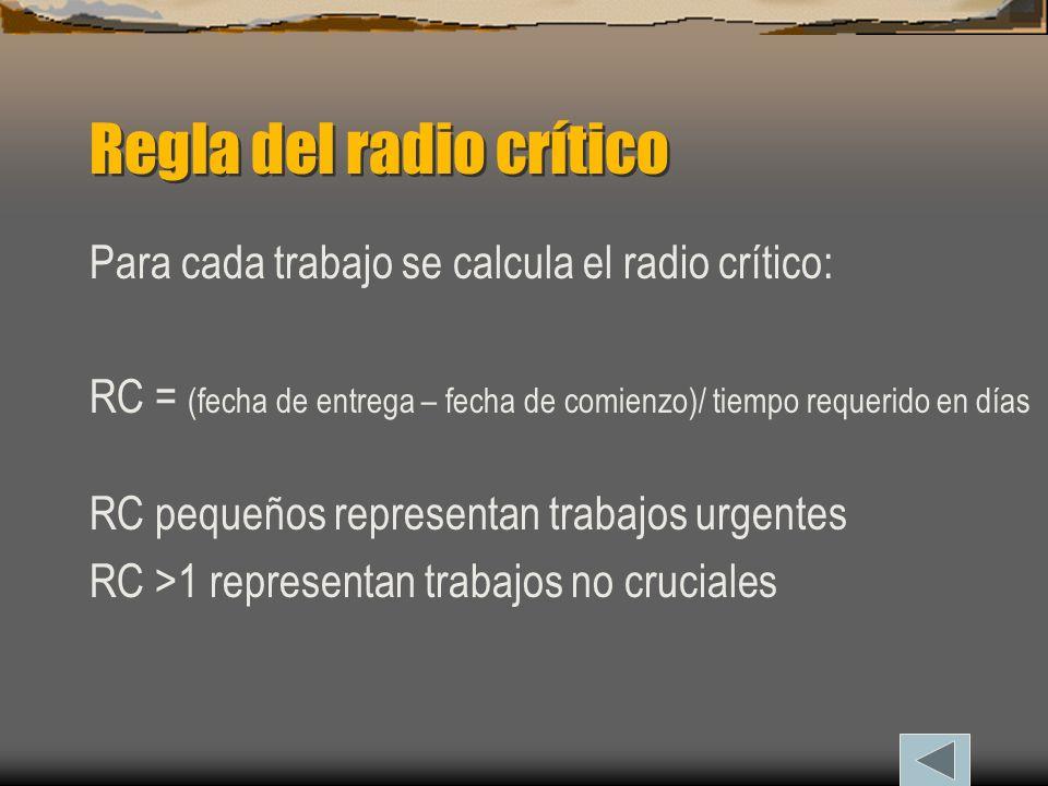 Regla del radio crítico