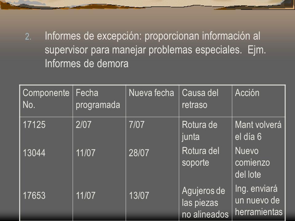 Informes de excepción: proporcionan información al supervisor para manejar problemas especiales. Ejm. Informes de demora
