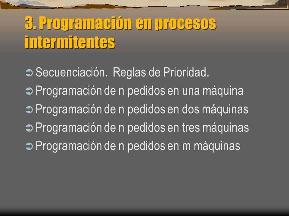 3. Programación en procesos intermitentes