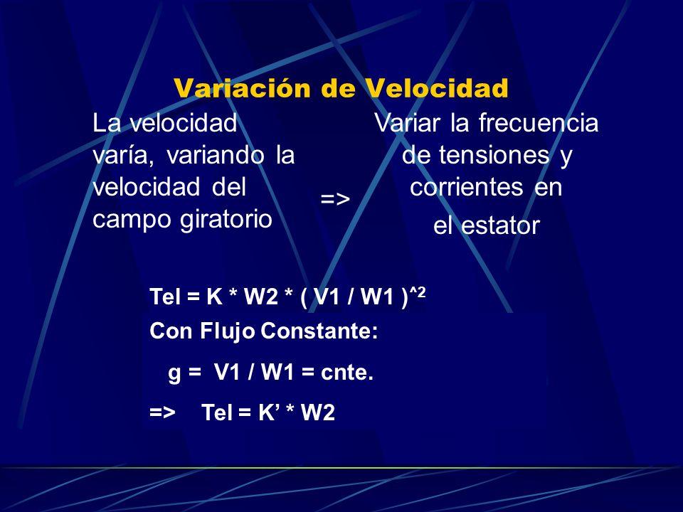Variación de Velocidad