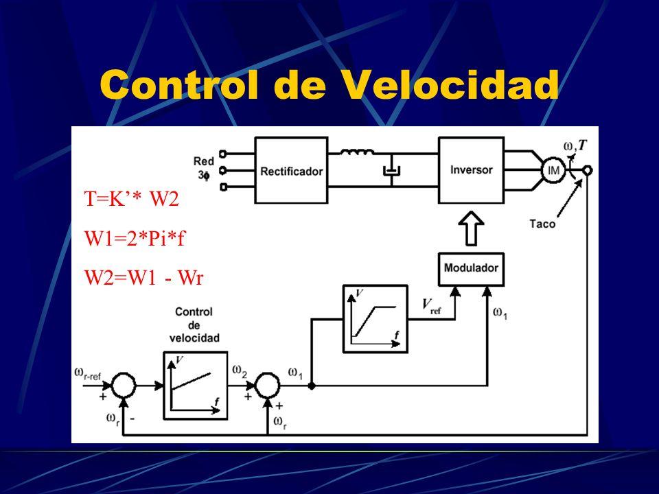Control de Velocidad T=K'* W2 W1=2*Pi*f W2=W1 - Wr