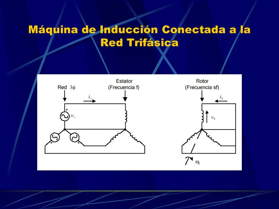 Máquina de Inducción Conectada a la Red Trifásica