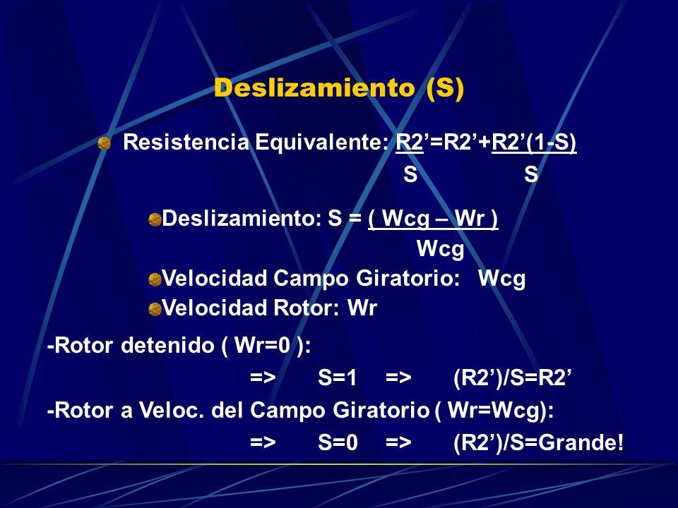 Deslizamiento (S) Resistencia Equivalente: R2'=R2'+R2'(1-S) S S