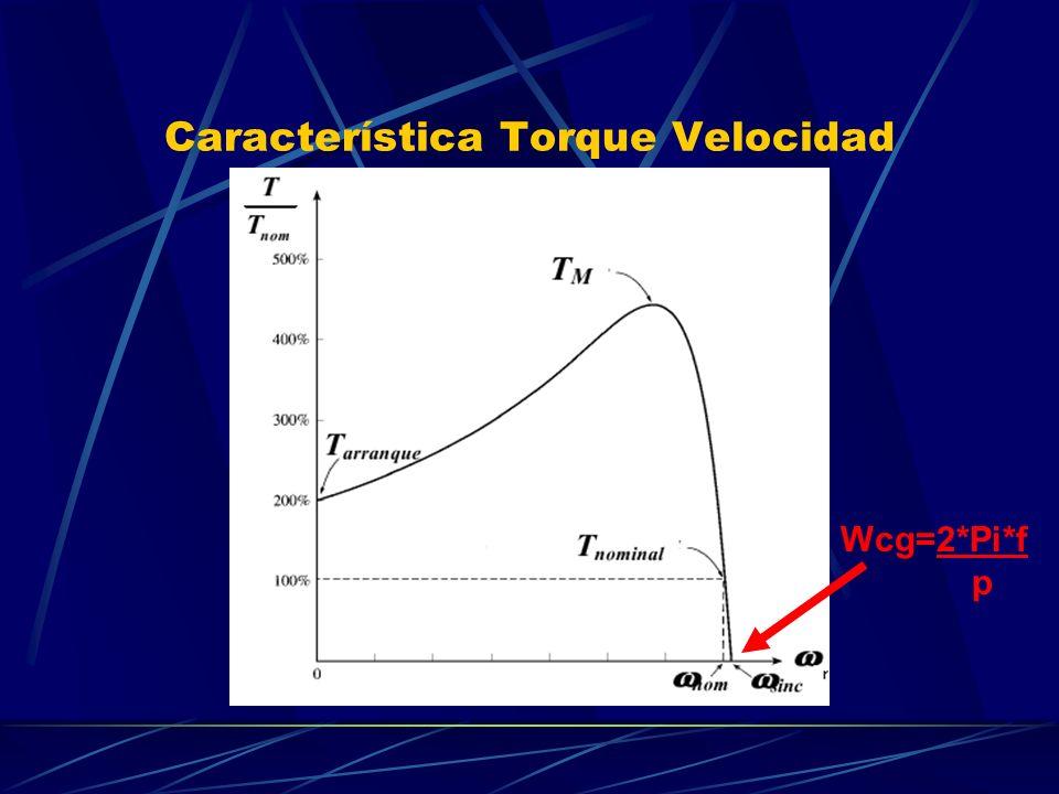 Característica Torque Velocidad