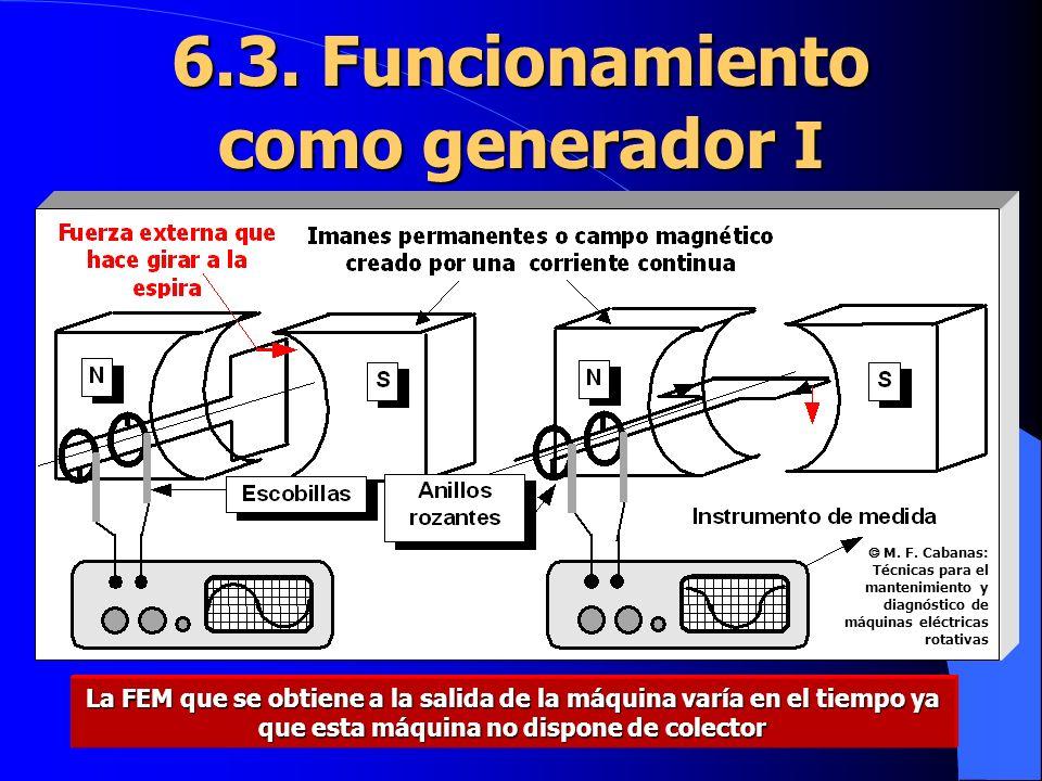 6.3. Funcionamiento como generador I