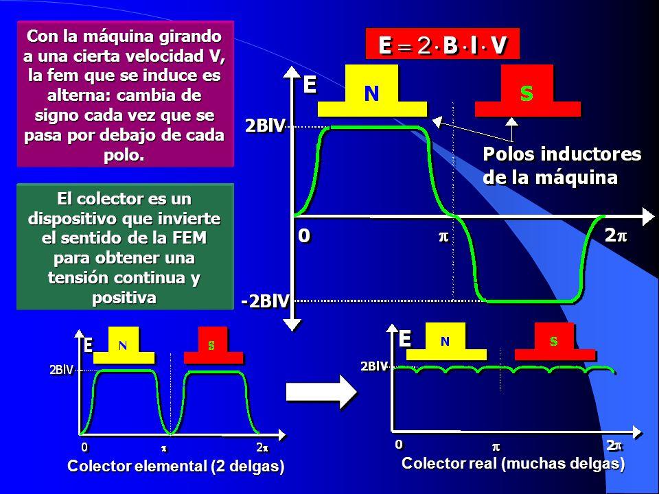 Colector real (muchas delgas) Colector elemental (2 delgas)