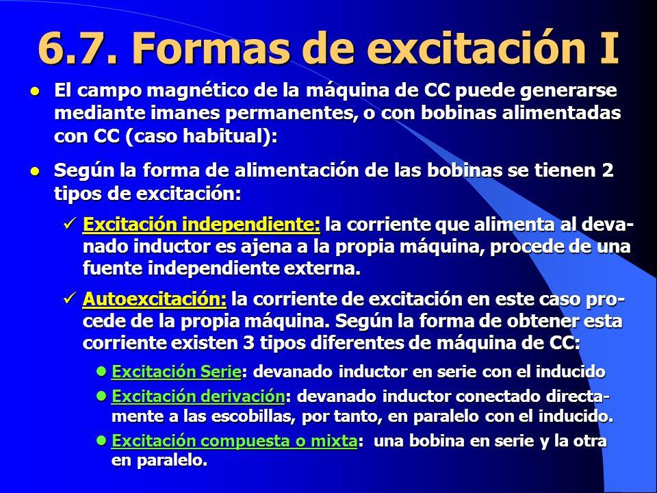6.7. Formas de excitación I