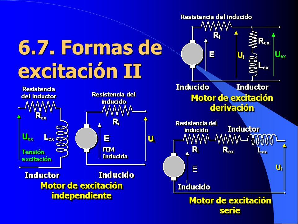 6.7. Formas de excitación II