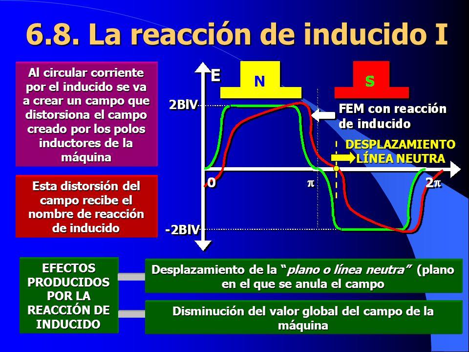 6.8. La reacción de inducido I