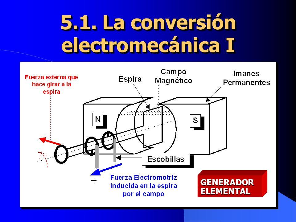 5.1. La conversión electromecánica I