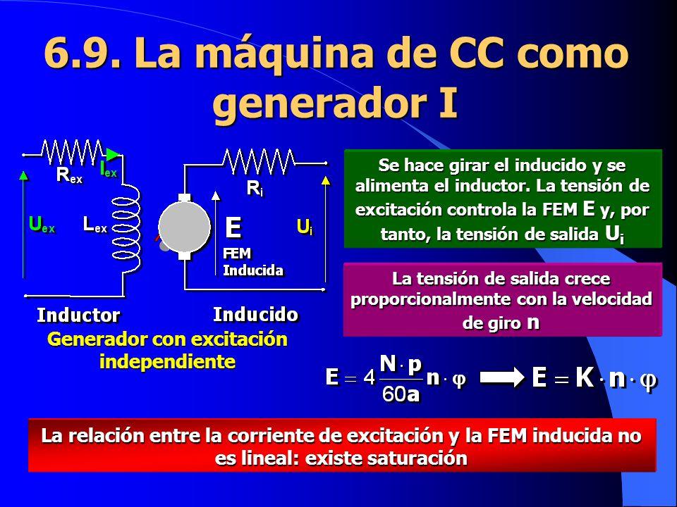 6.9. La máquina de CC como generador I
