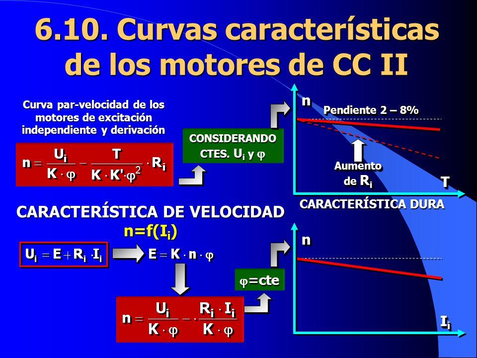 6.10. Curvas características de los motores de CC II