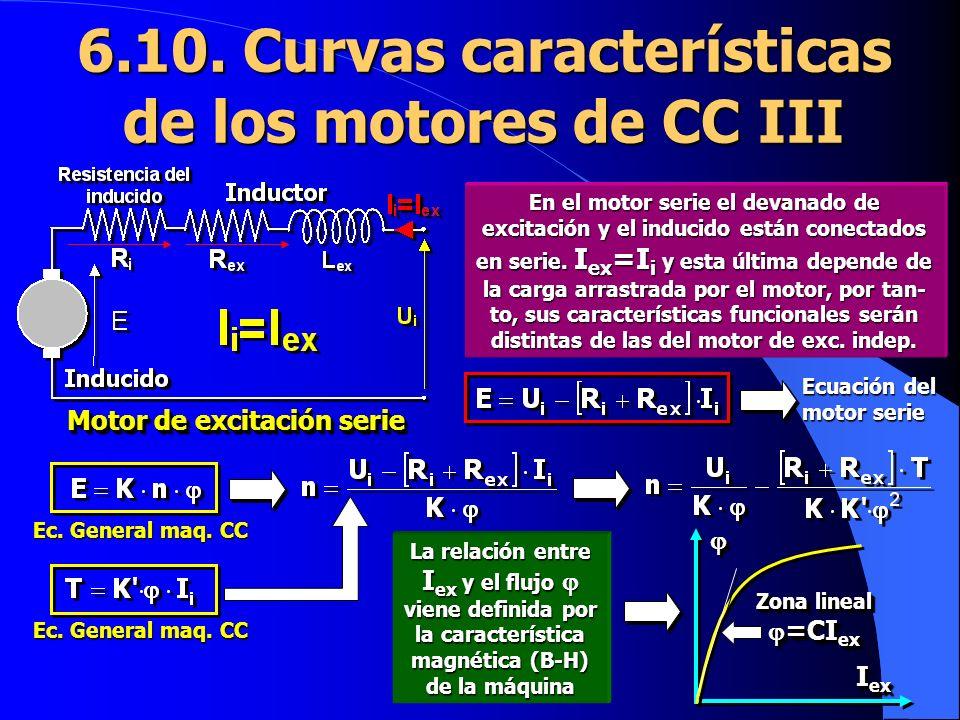 6.10. Curvas características de los motores de CC III
