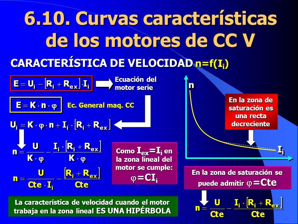6.10. Curvas características de los motores de CC V