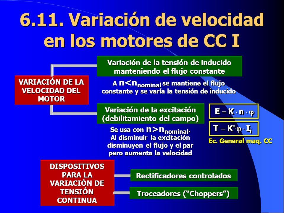 6.11. Variación de velocidad en los motores de CC I