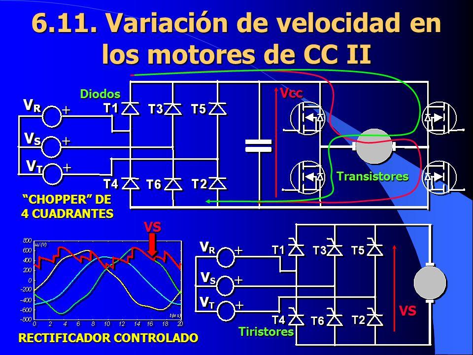 6.11. Variación de velocidad en los motores de CC II