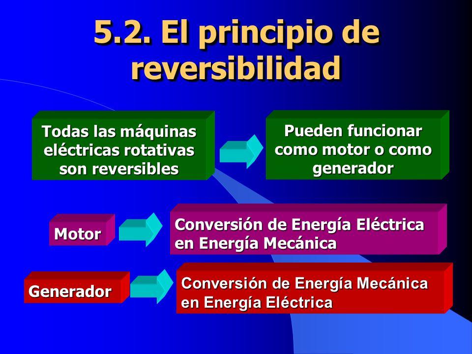 5.2. El principio de reversibilidad