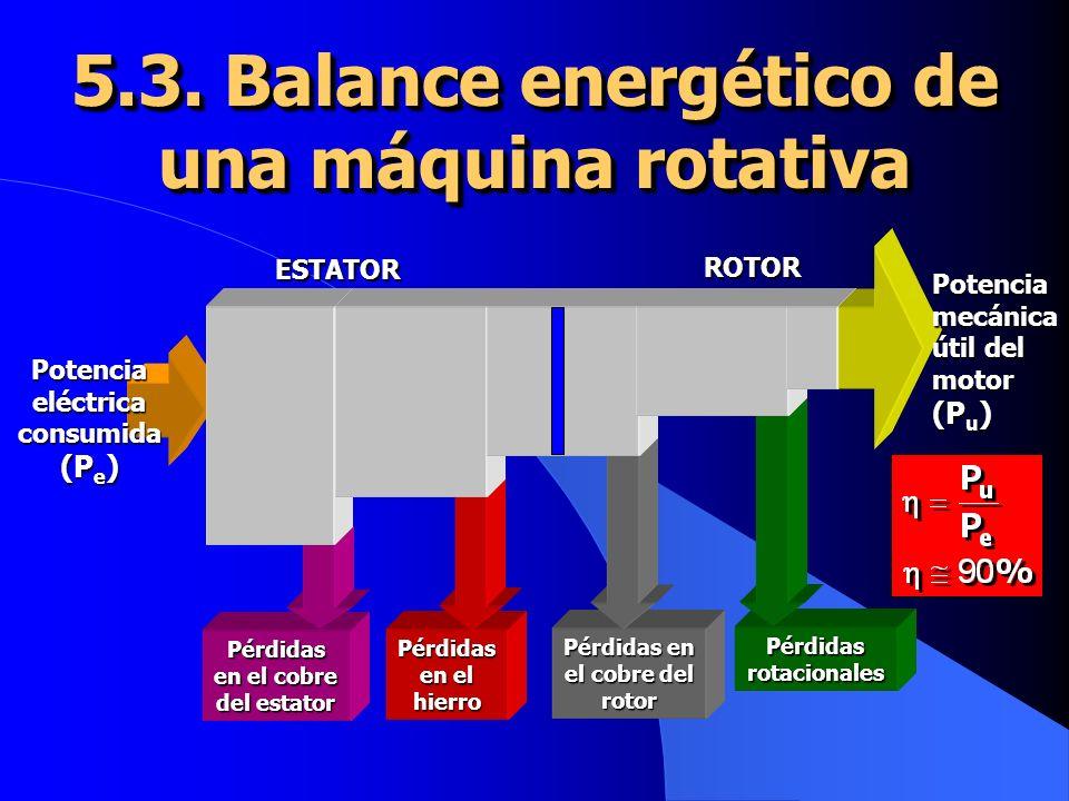 5.3. Balance energético de una máquina rotativa