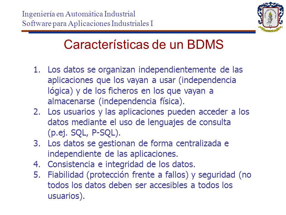Características de un BDMS