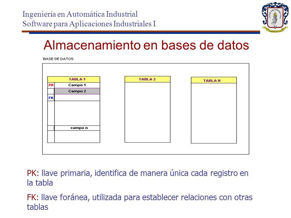 Almacenamiento en bases de datos