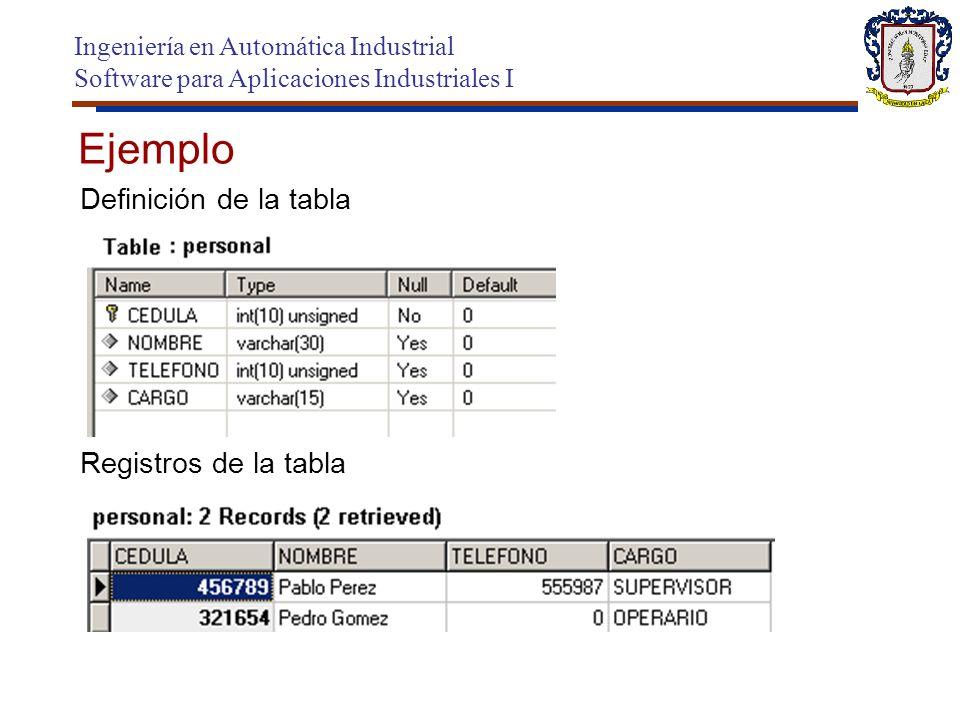Ejemplo Definición de la tabla Registros de la tabla
