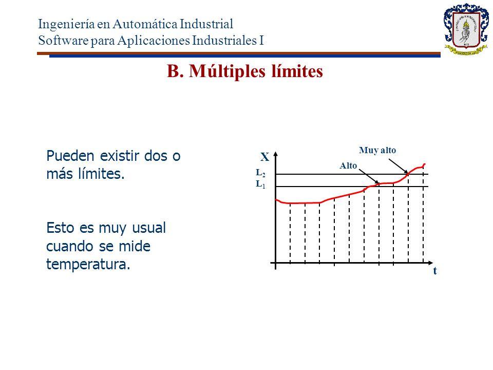 B. Múltiples límites Pueden existir dos o más límites.