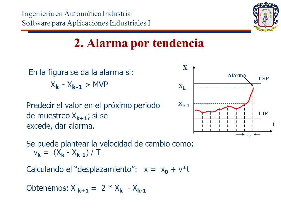 2. Alarma por tendencia Ingeniería en Automática Industrial