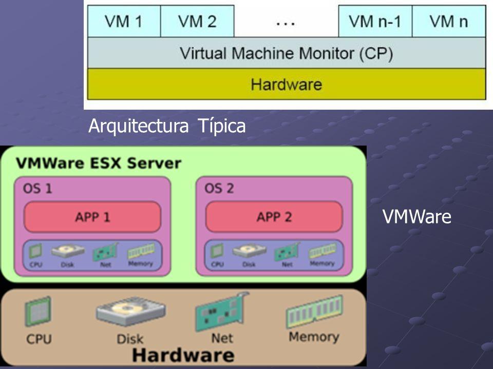 Arquitectura Típica VMWare