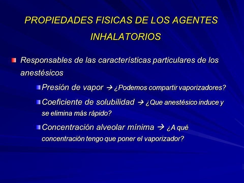 PROPIEDADES FISICAS DE LOS AGENTES INHALATORIOS