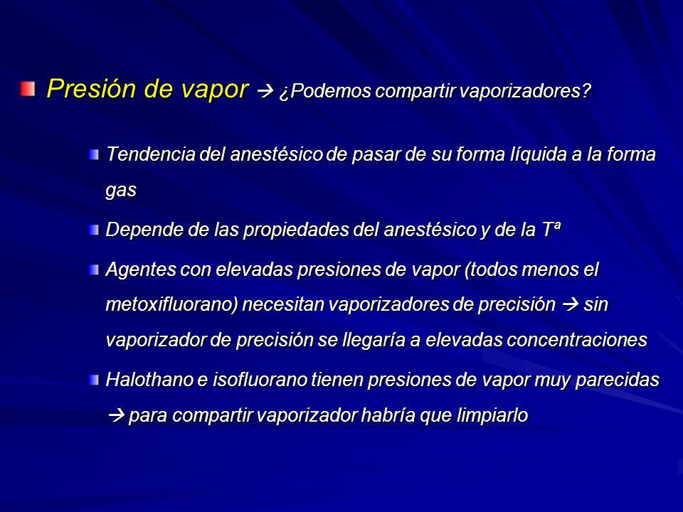 Presión de vapor  ¿Podemos compartir vaporizadores