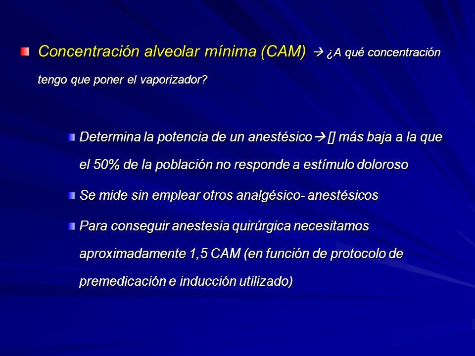 Concentración alveolar mínima (CAM)  ¿A qué concentración tengo que poner el vaporizador