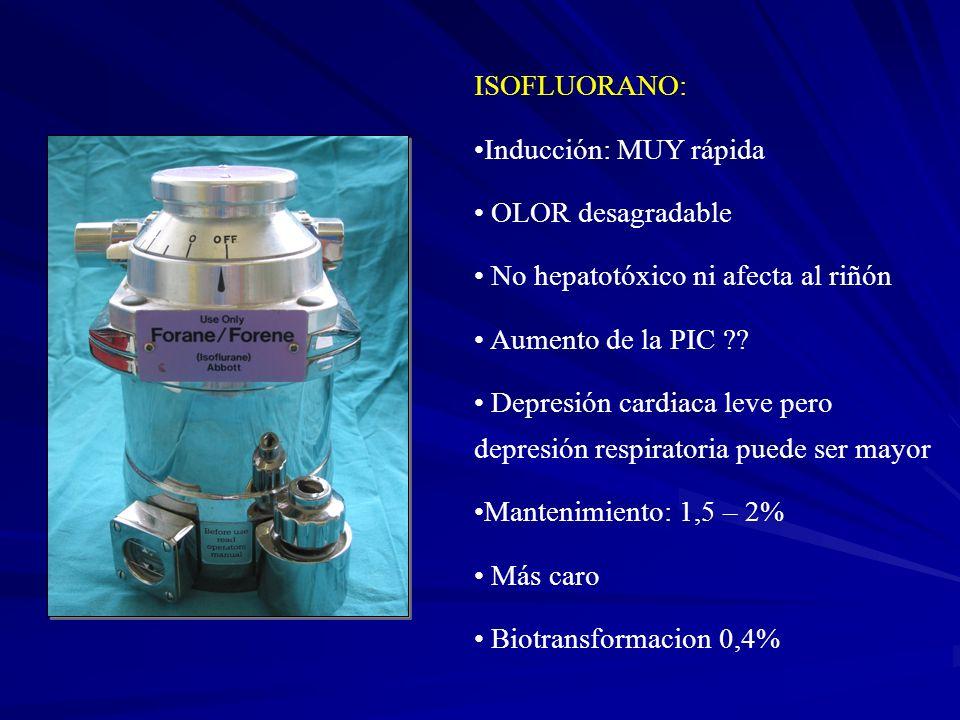 ISOFLUORANO: Inducción: MUY rápida. OLOR desagradable. No hepatotóxico ni afecta al riñón. Aumento de la PIC