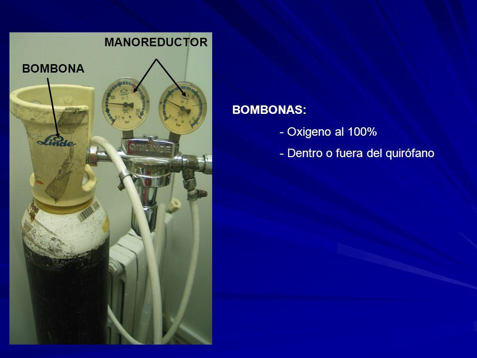 MANOREDUCTOR BOMBONA BOMBONAS: - Oxigeno al 100% - Dentro o fuera del quirófano