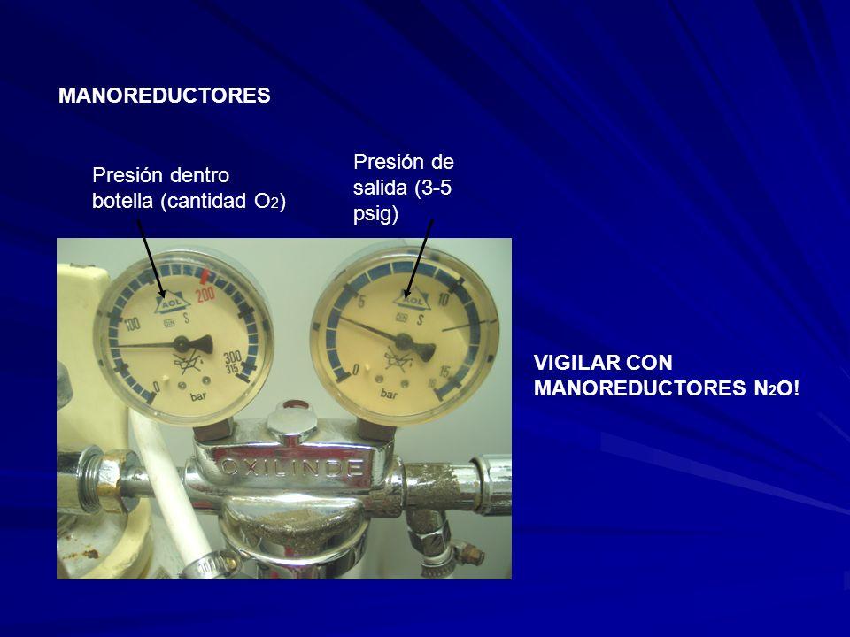 MANOREDUCTORES Presión de salida (3-5 psig) Presión dentro botella (cantidad O2) VIGILAR CON MANOREDUCTORES N2O!