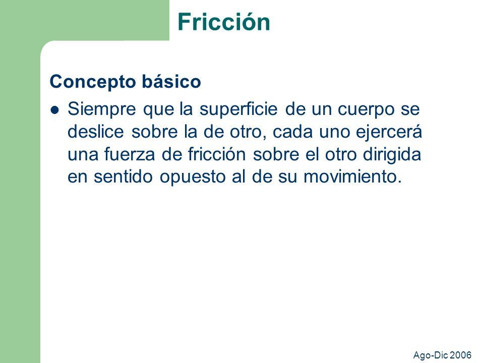 Fricción Concepto básico